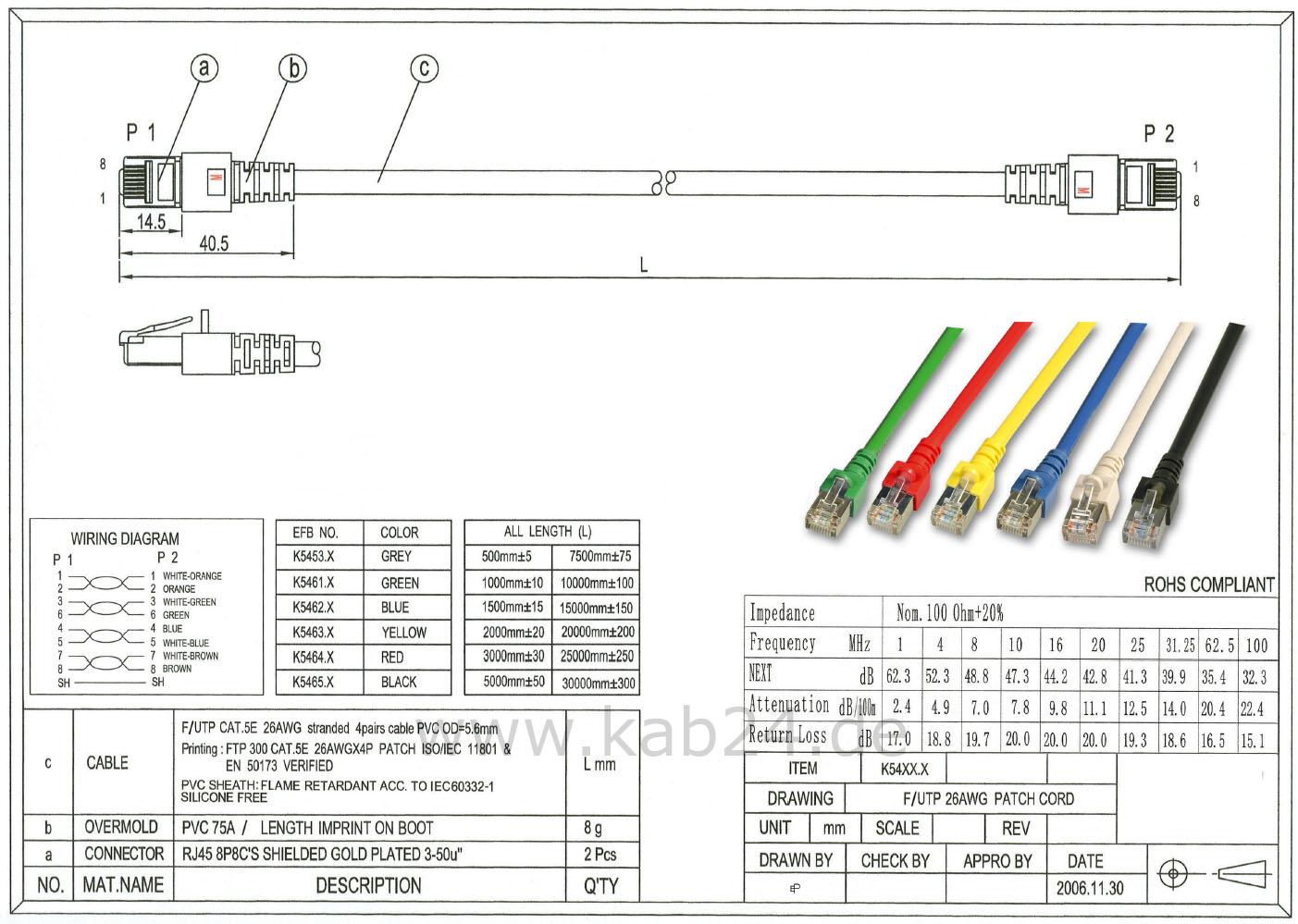 Ethernet Stecker Cat  Geschirmt
