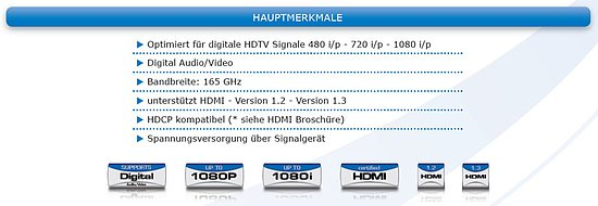 Bild 3 - PureInstall PI090 - High Speed HDMI Repeater / Verstärker max. 35 Meter