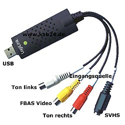 USB 2.0 Video Grabber Adapter USB auf Cinch (FBas) und SVHS (S-Video) und audio links und rechts
